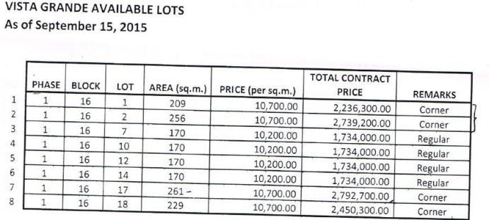 msy price